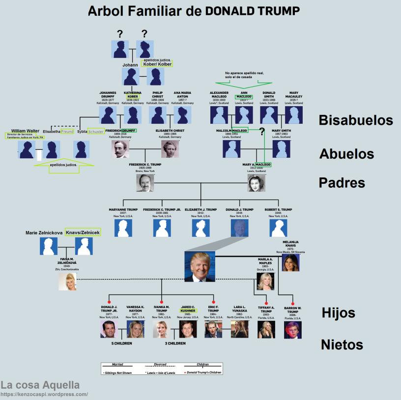 Árbol genealógico de Trump: Parece que Donald Trump puede ser judío ...